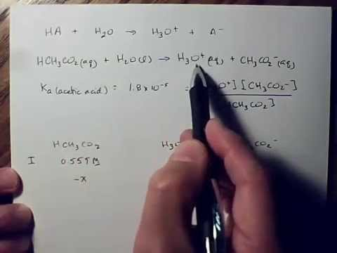 Calculating the hydrogen ion or hydroxide ion concentration for weak acids