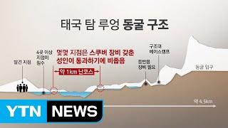 """""""이 좁은 틈을..."""" 그림으로 본 태국 동굴소년 구조 과정 / YTN"""
