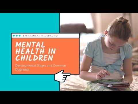 268  Mental Health in Children