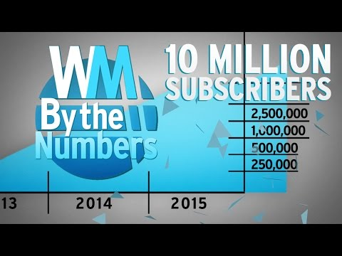 10 Million Subscribers! - This is WatchMojo... By The Numbers