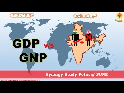 GDP GNP : Economics Concepts for MPSC UPSC difference between gdp ndp gnp nnp