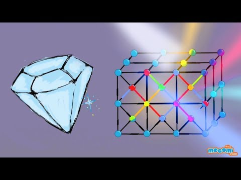 Structure & Properties of Diamond (With Narration) - Science for Kids | Educational Videos by Mocomi