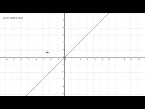 GCSE Tutorial   Straight line equations   y=mx + c