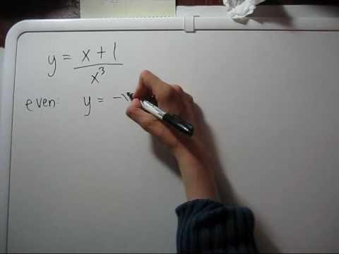 Testing for  Symmetry Algebraically