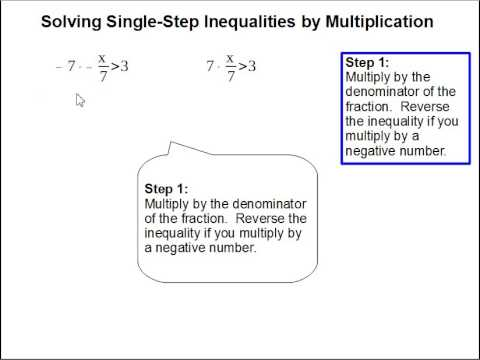 Solving single-step inequalities by multiplication