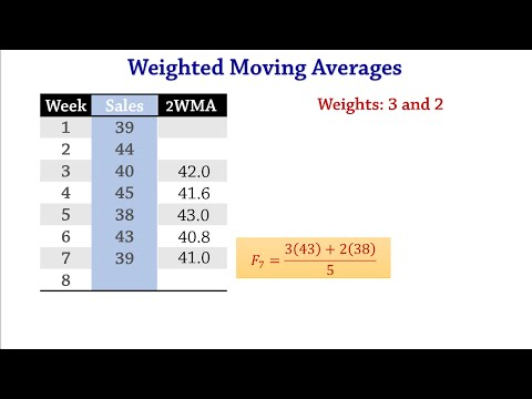 Forecasting: Weighted Moving Averages, MAD