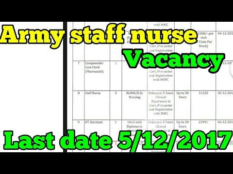 Army staff nurse vacancy 2018
