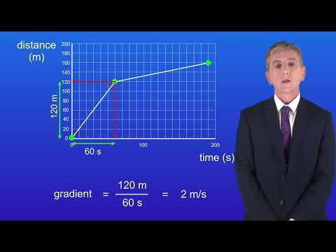 GCSE Science Physics (9-1) Distance-Time Graphs