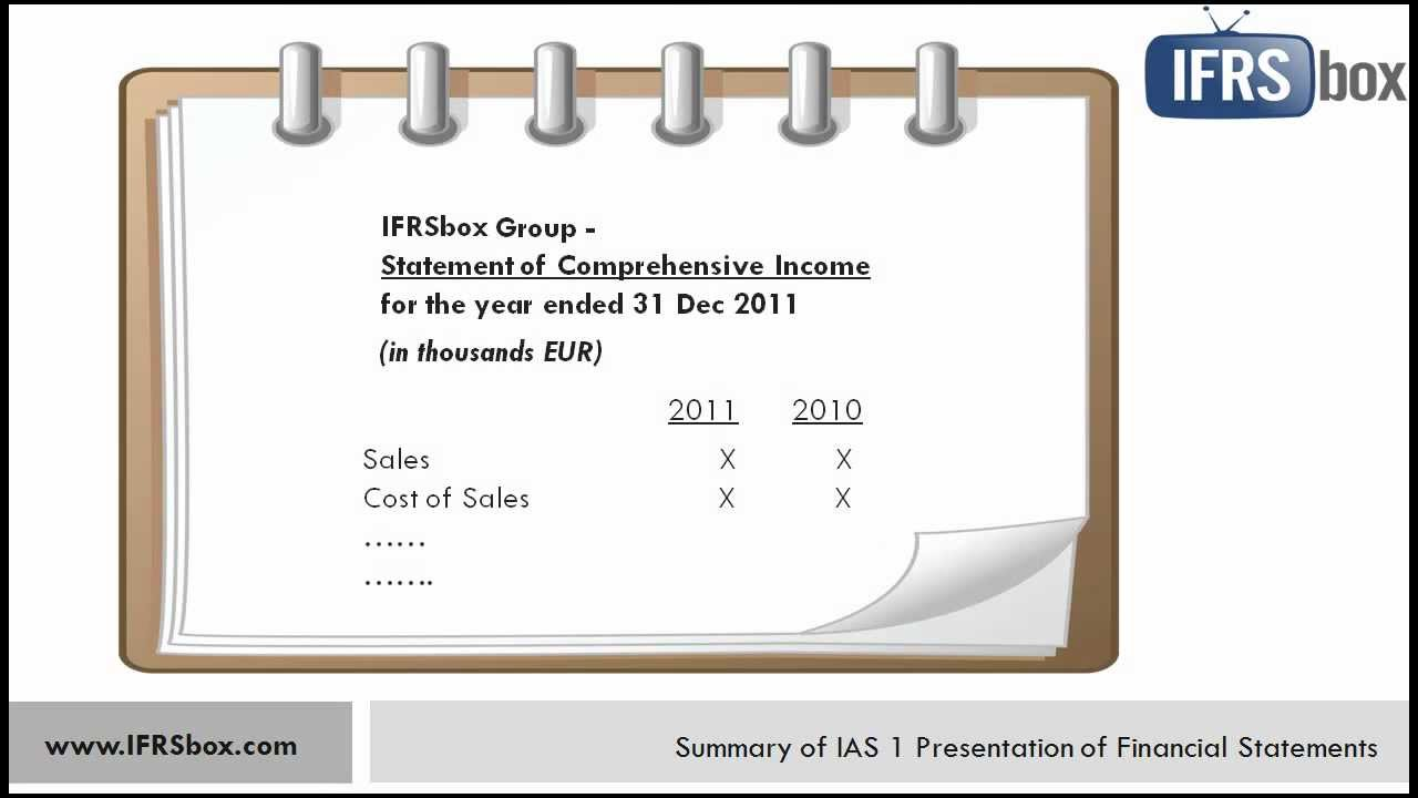 IAS 1 - summary NEW VIDEO IN THE LINK BELOW