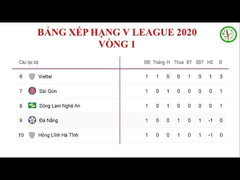 BẢNG XẾP HẠNG V - LEAGUE 2020 VÒNG 1