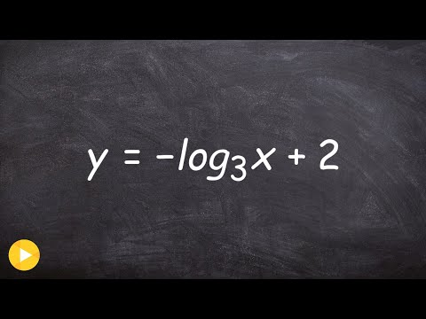 Graph a logarithmic equation and determine the domain and range