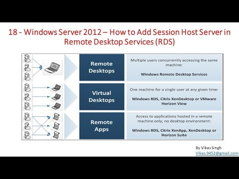 18 - Windows Server 2012 - How to Add Session Host Server in  Remote Desktop Services RDS