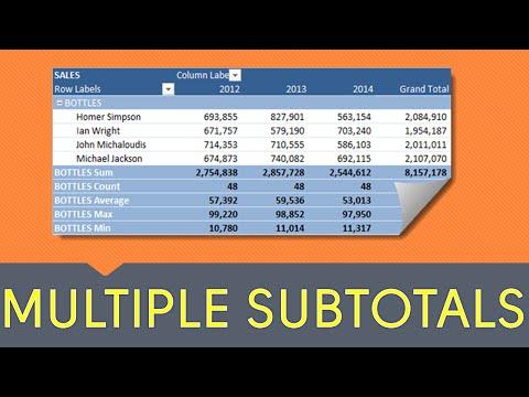 Excel Pivot Table SUBTOTALS: Excel 2013, 2010 & 2007