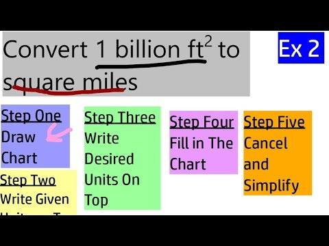 Convert Square Feet to Square Miles