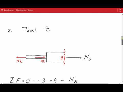Calculating Average Normal Stress, Engineering Mechanics of Materials Stress Example 1
