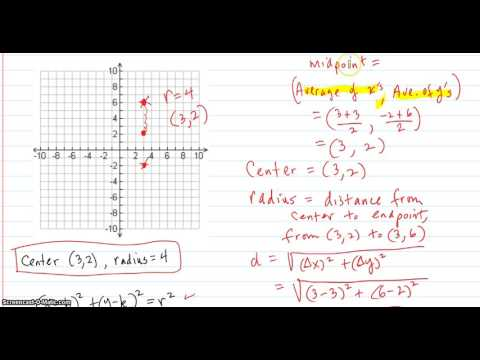 Find the center and radius, and the equation of the circle that has given endpoints of the diameter