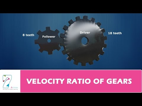 VELOCITY RATIO OF GEARS