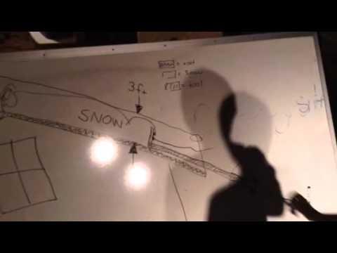 Sam's Idea Of A Snow Rake