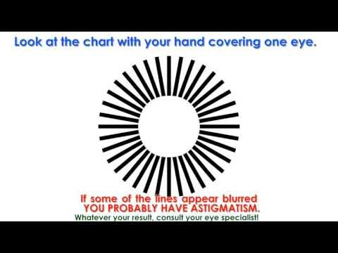 Eye Test for Astigmatism