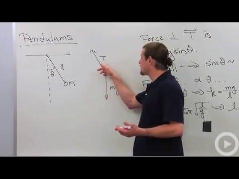 Pendulum Motion