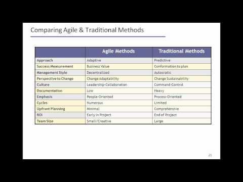 CMMI & Agile -- A perspective