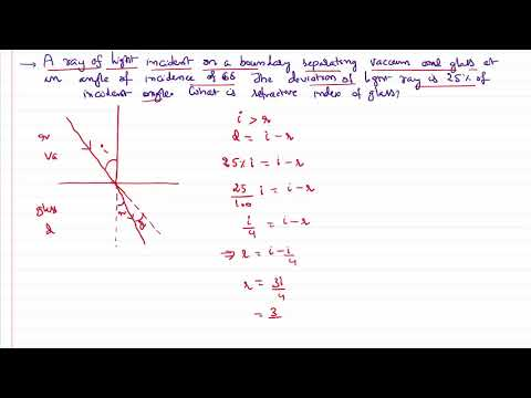 Ray Optics Problem Refractive index when angle of incidence and deviation is given for JEE and NEET