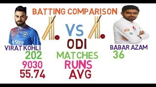 Virat Kohli Babar Azam Batting Comparison ? Centuries, Match, Runs, Highest, Records & More