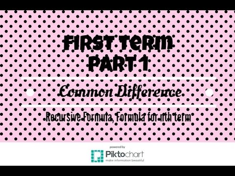 Find The First Term And Common Difference Given two terms in a sequence. Part 1