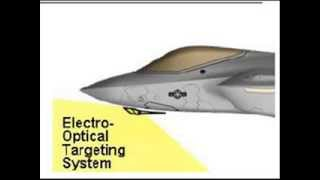IR Signature Comparison Jet Fighter - Rafale - F22 - EF2000