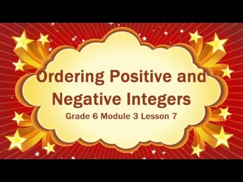 Ordering Positive and Negative Integers