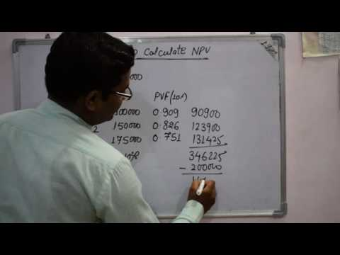 Shortcut for calculation of NPV by CA PAVAN KARMELE