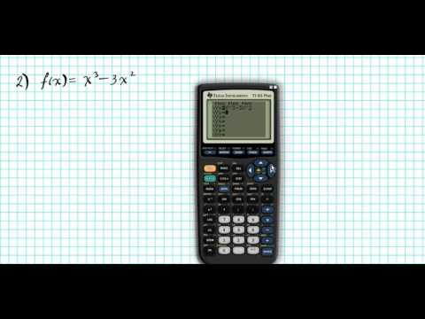 How to find the relative extrema and absolute extrema using the ti 83
