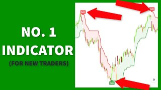 How to Use Supertrend Indicator for Amazing Buy and Sell Signals