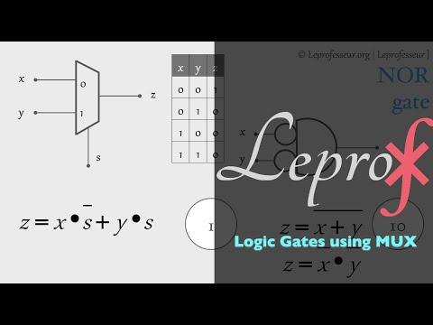 ⨘ } VLSI } 007 } Logic Gates using Multiplexers }