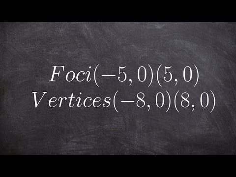 Write the equation of an ellipse given the foci and vertices