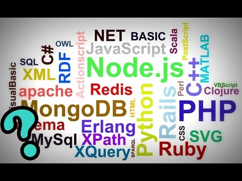 How to Know the Programming Language Behind any Websites