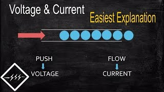 Download Basics of voltage & current | Easiest explanation | TheElectricalGuy Video