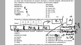 Download ЕГЭ по химии: электролиз, гидролиз Video
