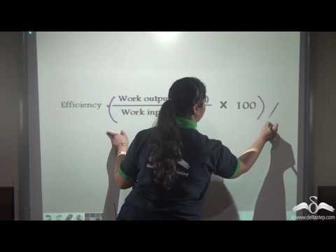 Relationship Between Mechanical Advantage, Velocity Ratio and Efficiency