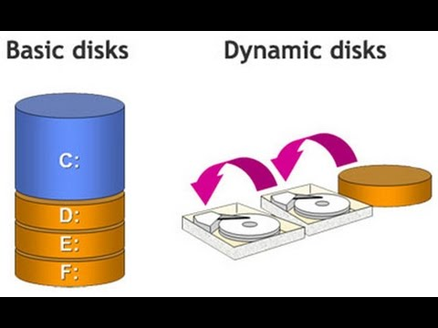 How To | Convert Dynamic Disk to Basic Disk | Without Losing DATA