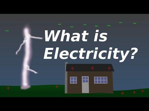 What is Electricity: AC v DC, Electrostatic, Lightning, Arcs, Sparks