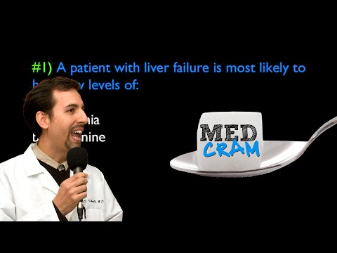 Acute Renal Failure Explained Clearly by MedCram.com | Quiz