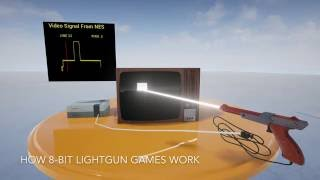 How to install and setup the Aimtrak Light Gun/Zapper with