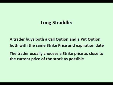 Long Straddle (Basic Options 15)