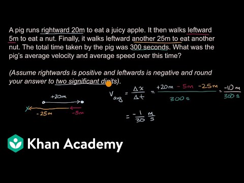 Average velocity and speed worked example