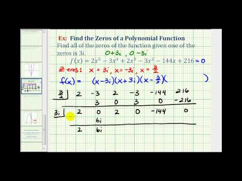 Ex 7:  Find the Zeros of a Degree 5 Polynomial Function