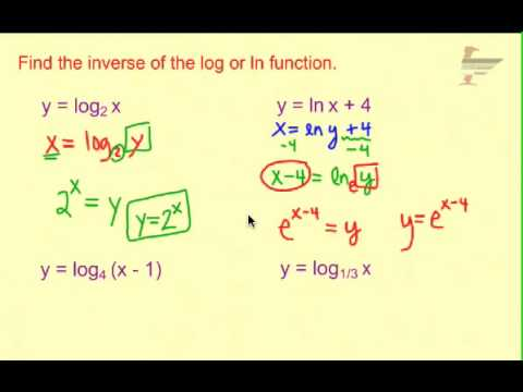 Ch. 7 Find Inverse of Log or Natural Log Functions 1