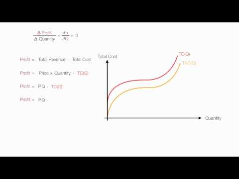 How to prove Monoply Theory with Calculus