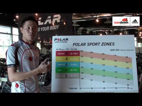 Ask Coach Sundown- Episode 15 (Heart Rate Zones)