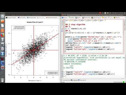 Using R: Simulating Bivariate Normal Random Data
